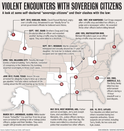 wiki sovereign citizen movement